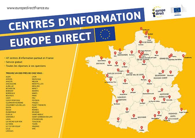 Europe Direct Qu Est Ce Que C Est Departement 43 Culture